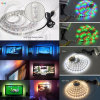 5V USB LED STRIP WAS LAUCHED, AND HAVE MULTIPURPOSE APPLICATION