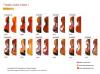 Advanced violin color chart