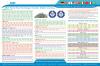 ARD catalog