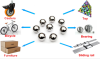 bearing steel ball application