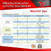 Auxiliary Mechanical Seal Material