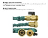 MAGIC GARDEN HOSE(EXPANDABLE GARDEN HOSE)