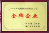 Gold credit enterprise certificate
