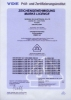 VDE Certificates