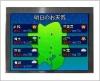 5.7``TFT Display Module
