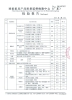 Test Report for File Cabinet-3