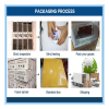 Company products Standard Packing