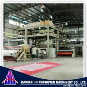 JIASHAN HH NONWOVENS MACHINERY CO., LTD.
