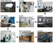 Hangzhou Baosiyi Textiles Co., Ltd.