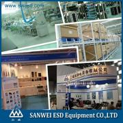 Zhejiang Sanwei Anti-Electrostatic Equipment Co., Ltd.