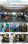 Shenzhen Nosynda Technology Co., Ltd.