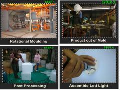 Foshan Power Light Energy Saving Technology Co., Ltd.