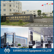 Zhejiang Sanwei Anti-Electrostatic Equipment Co., Ltd.