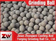 Jinan Zhongwei Casting And Forging Grinding Ball Co., Ltd.