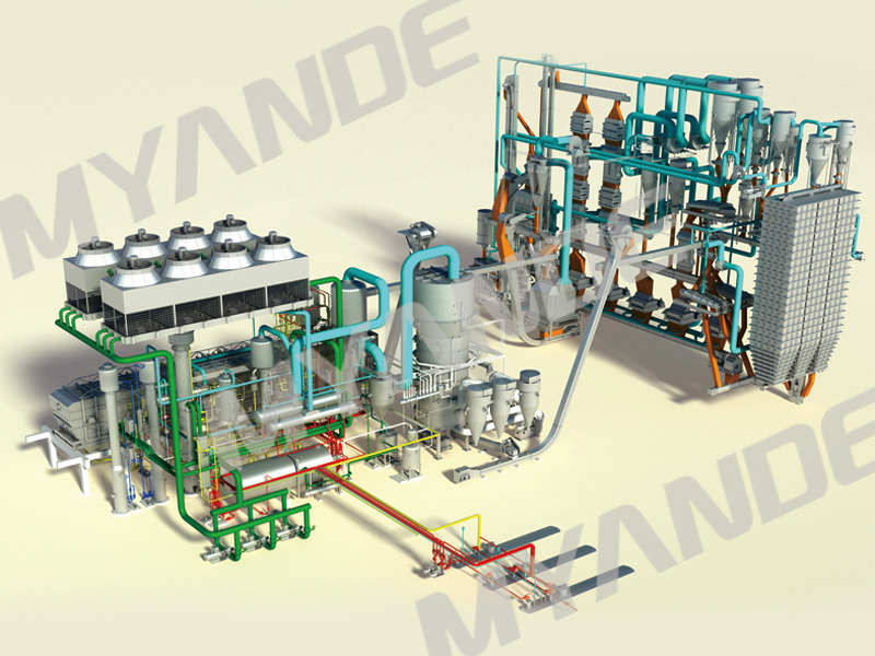 Myande Oils & Fats Equipment and Technology