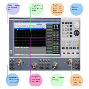 Techwin Series PC Based Vector Network Analyzer