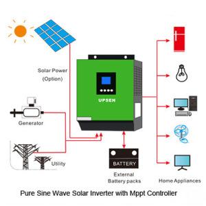 Hybrid Solar Home Power Inverter 3kVA 5kVA Inbuilt 80AMP MPPT Charger Controller