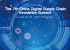 The 7th China Digital Supply Chain Innovation Summit 2021