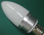 LED Replacements to Peak as China Incandescent Bulb Ban Enters Last Phase