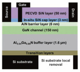 IEMN Claimed a Record Combination of Specific on-Resistance and Breakdown Voltage