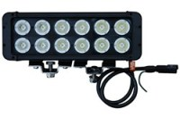 Give out a Versatile High Power LED Boat Light