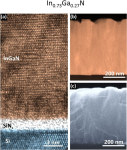 A Low-Temperature PAMBE Process for Direct Growth of InGaN on Silicon Substrates