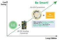Seoul Semiconductor Introduces Acrich3 Premium Line with Improved Flicker Performance