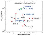 Singapore's Nanyang Developed Conventional AlGaN High-Electron-Mobility Transistors