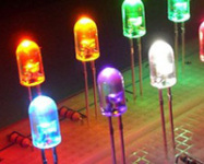 Chinese Automotive LED Lighting Supply Chain