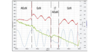 LayTec Details Accurate Wafer Temperature Measurement During GaN-on-Si MOCVD For Power Electronics