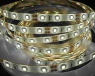 LED Makers Saw Increasing Capacity Utilization