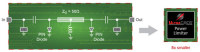 Electronic Design Innovations Conference Debuted New Line of UltraCMOS RF Power Limiters