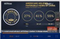Young US Adults View China More Favorably