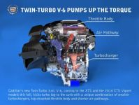 Cadillac Unveiled The New Twin-Turbo V-6 Engine Which Is Claimed to Reduce The Turbo Lag