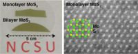 NCSU Have Developed a New Technique for Creating High-Quality Semiconductor Thin Films