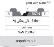 Higher Breakdown Voltage for FP GaN HEMTs Over Convention Field-Plate Designs