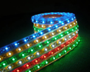 China's LED Industry Brightens up