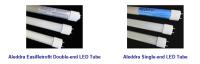 Aleddra Announces That Energy-Efficient LED T8 EasiRetrofit Tubes Are Qualified by DLC