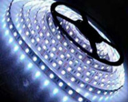 Embrace Global Opportunities with LED CHINA