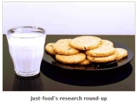Research Round-up Includes a Clutch of Reports Looking at Innovation in Savoury Snacks