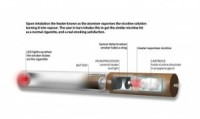 More Research Is Needed Into The Effectiveness of Electronic Cigarettes
