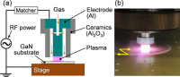 Plasma Pre-Treatment for Gallium Nitride Chemical Mechanical Polishing