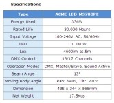 ACME Has Announced The New Energy-Efficient LED Ms700PE Moving Head Light