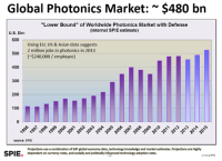 VDMA's Photonics Congress Forecasts Rapid Growth of The Sector in Germany and Beyond