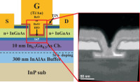 South Korea Developed a Gate Stack for III-V Quantum Well QW MOSFETs