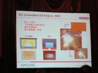 Undrape Package Free Elc Technology for LED-Backlit TV