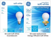 GE Energy-Efficient Soft White Bulbs Are Favored by Consumers