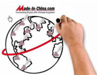 Source From China Using Made-in-China.com Tips
