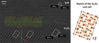 Scandium Nitride Buffer for Gallium Nitride on Silicon Applications