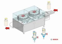 Bosch to Show Its New Exterior Washing Machine Ran 3080 for Vials
